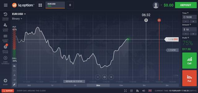 iq-option-trading-platform-4-0